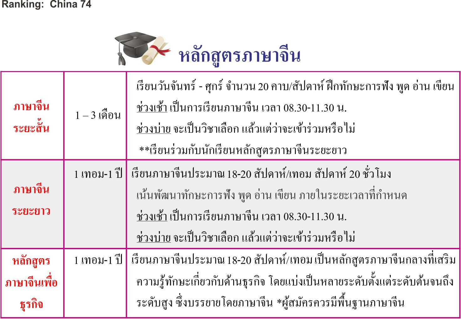 page 29-1